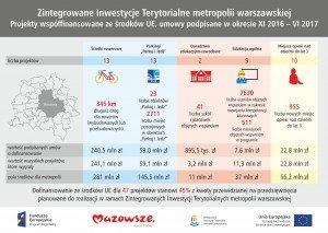 infografika_wspolna_v41